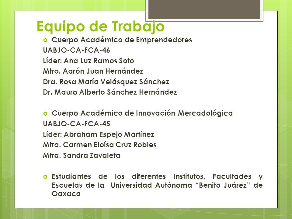 Equipo de Trabajo Cuerpo Académico de Emprendedores UABJO-CA-FCA-46
