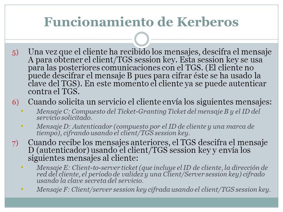 Funcionamiento de Kerberos