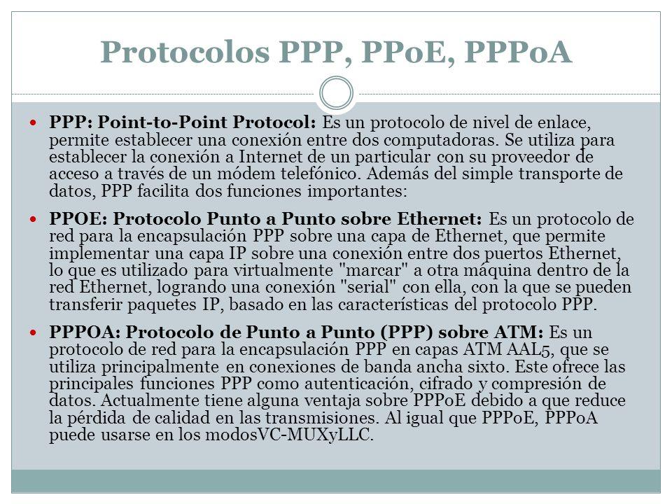 Protocolos PPP, PPoE, PPPoA