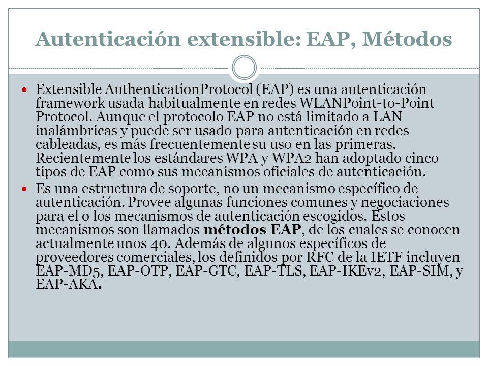 Autenticación extensible: EAP, Métodos