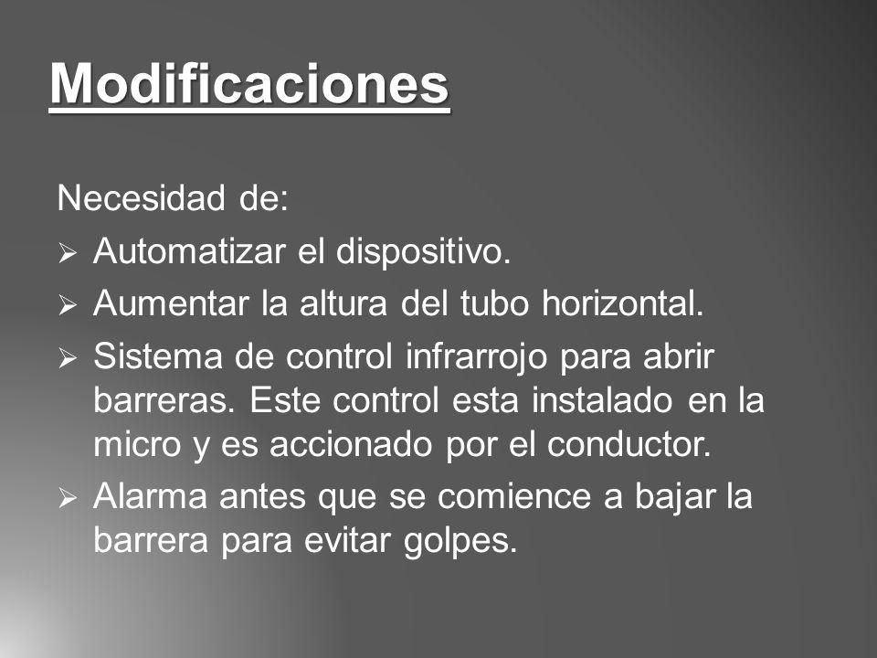 Modificaciones Necesidad de: Automatizar el dispositivo.