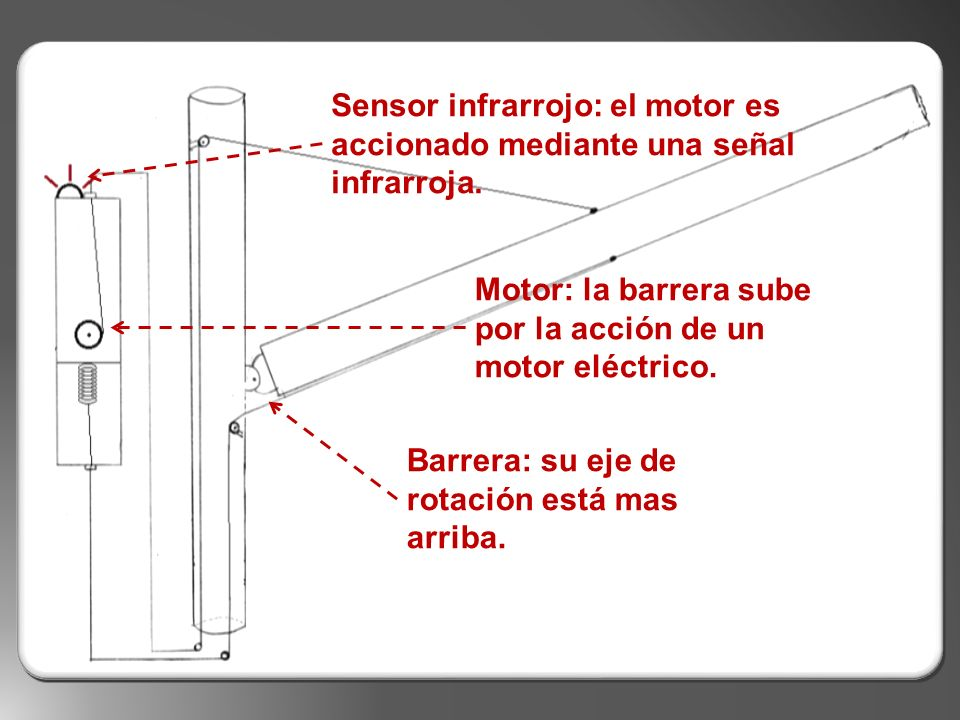 Sensor infrarrojo: el motor es accionado mediante una señal infrarroja.