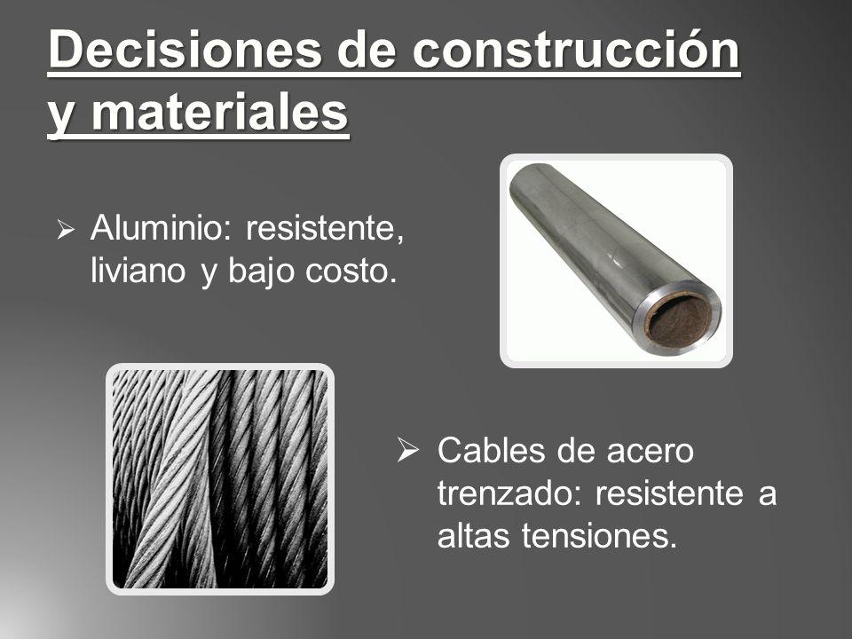 Decisiones de construcción y materiales