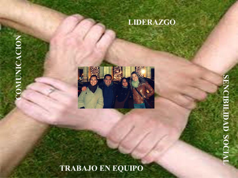 LIDERAZGO COMUNICACION SENCIBILIDAD SOCIAL TRABAJO EN EQUIPO
