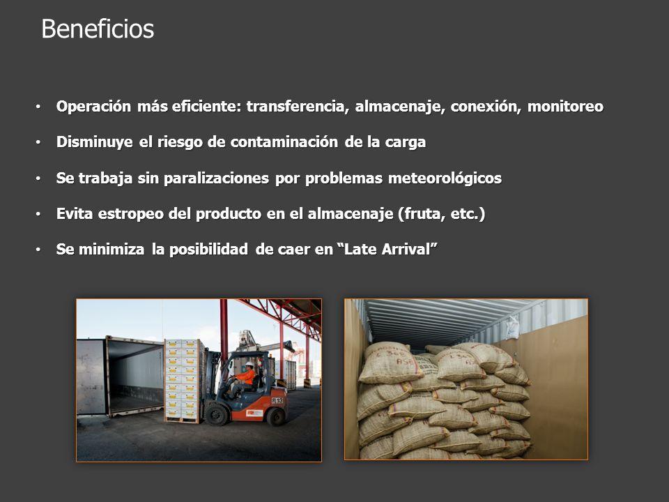 Beneficios Operación más eficiente: transferencia, almacenaje, conexión, monitoreo. Disminuye el riesgo de contaminación de la carga.