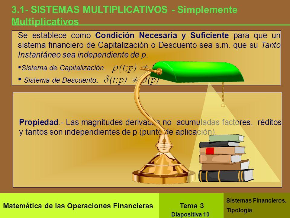 3.1- SISTEMAS MULTIPLICATIVOS - Simplemente Multiplicativos