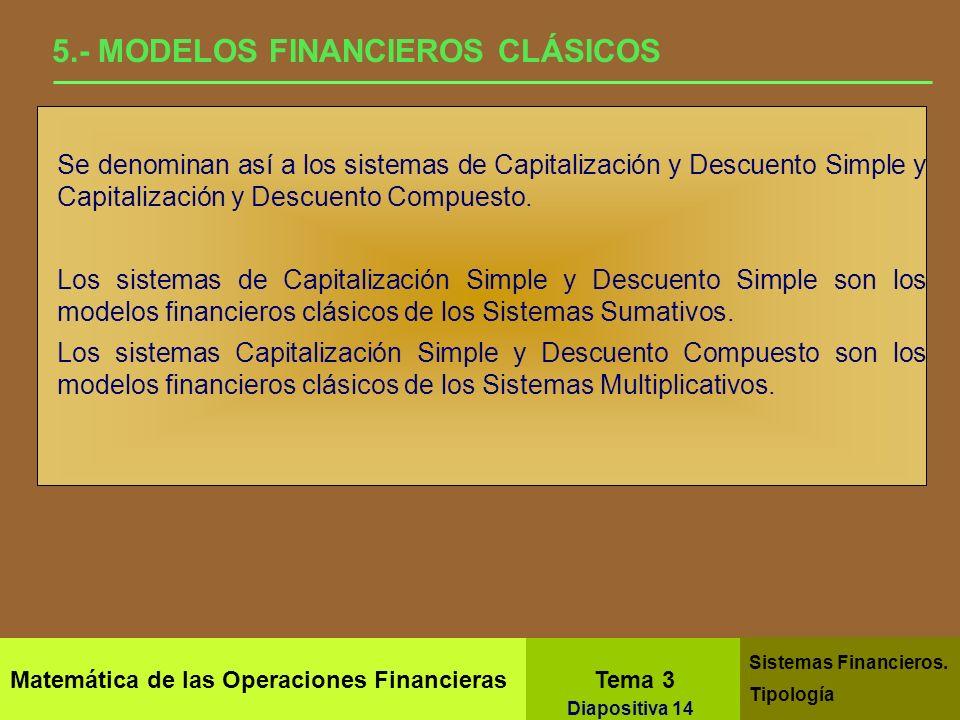 5.- MODELOS FINANCIEROS CLÁSICOS