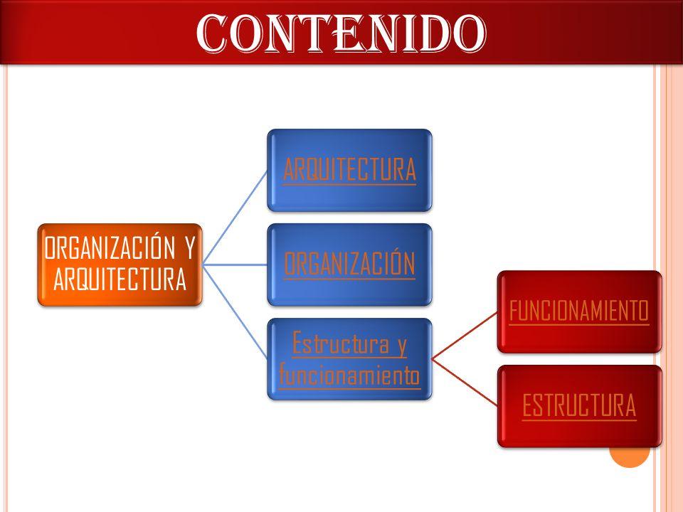 CONTENIDO FUNCIONAMIENTO ORGANIZACIÓN Y ARQUITECTURA ARQUITECTURA