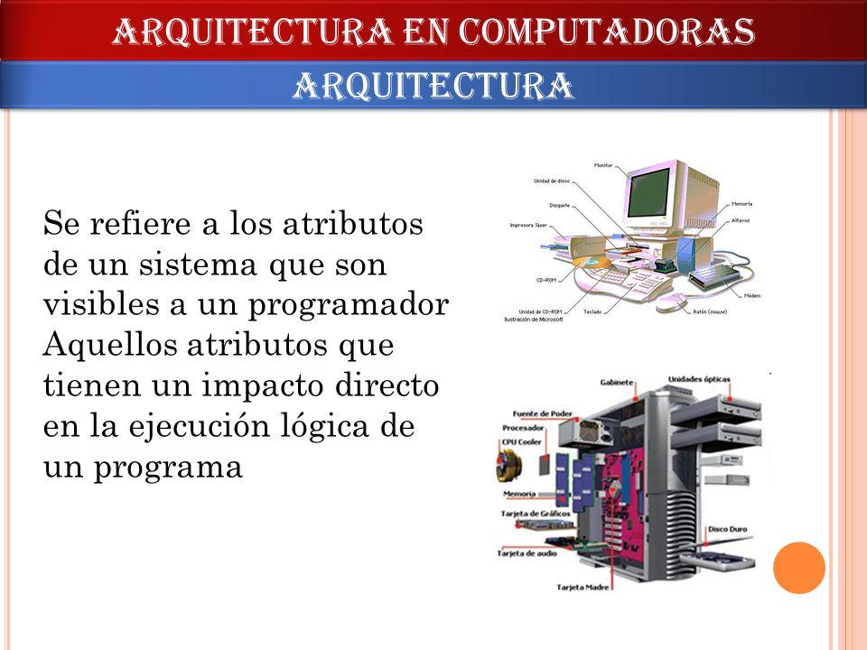 ARQUITECTURA en computadoras