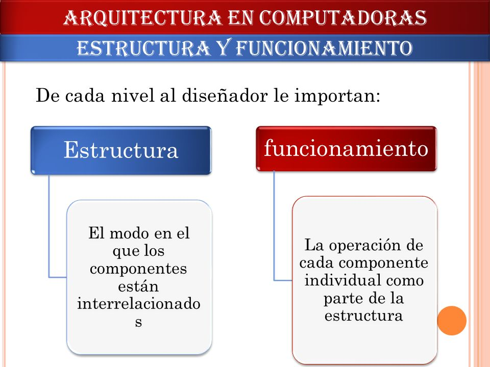 Estructura funcionamiento ARQUITECTURA en computadoras