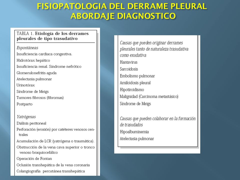 FISIOPATOLOGIA DEL DERRAME PLEURAL ABORDAJE DIAGNOSTICO