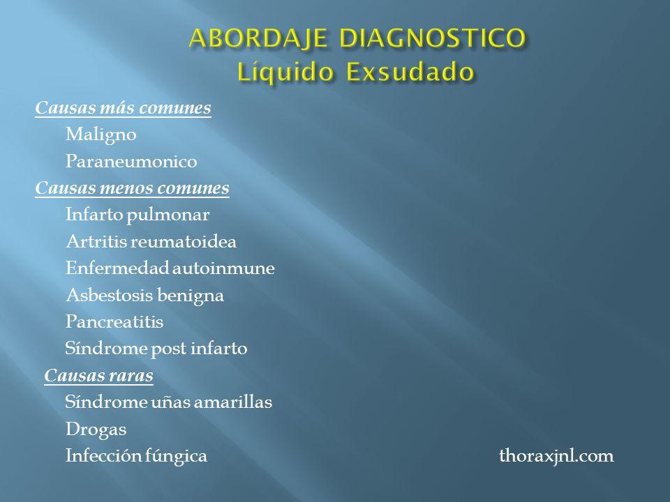 ABORDAJE DIAGNOSTICO Líquido Exsudado