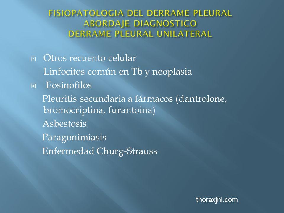 Otros recuento celular Linfocitos común en Tb y neoplasia Eosinofilos