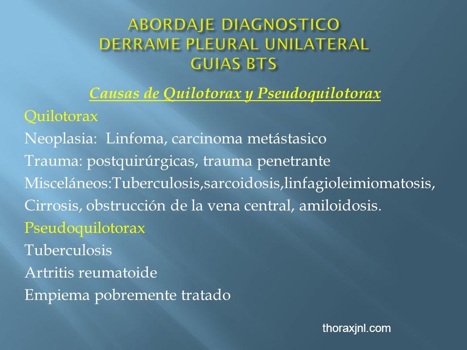 ABORDAJE DIAGNOSTICO DERRAME PLEURAL UNILATERAL GUIAS BTS