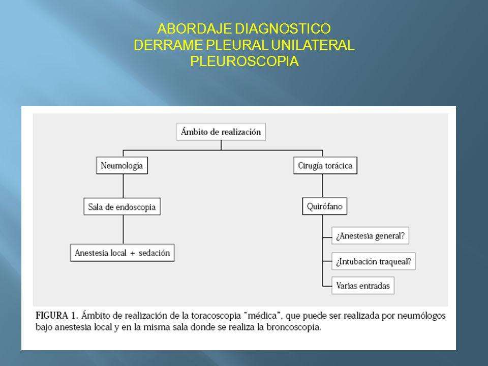 ABORDAJE DIAGNOSTICO DERRAME PLEURAL UNILATERAL