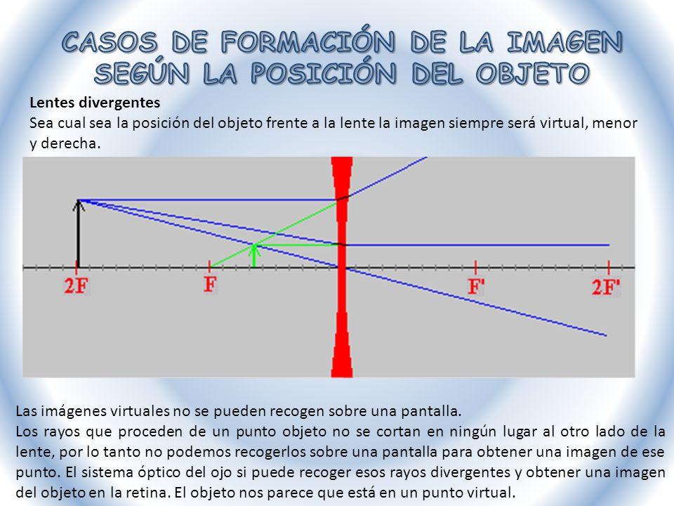 CASOS DE FORMACIÓN DE LA IMAGEN SEGÚN LA POSICIÓN DEL OBJETO