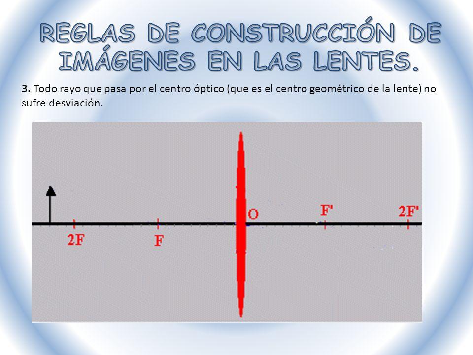 REGLAS DE CONSTRUCCIÓN DE IMÁGENES EN LAS LENTES.