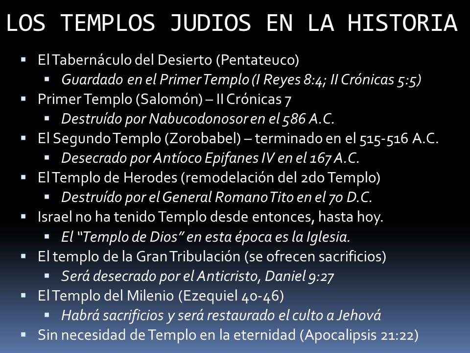LOS TEMPLOS JUDIOS EN LA HISTORIA
