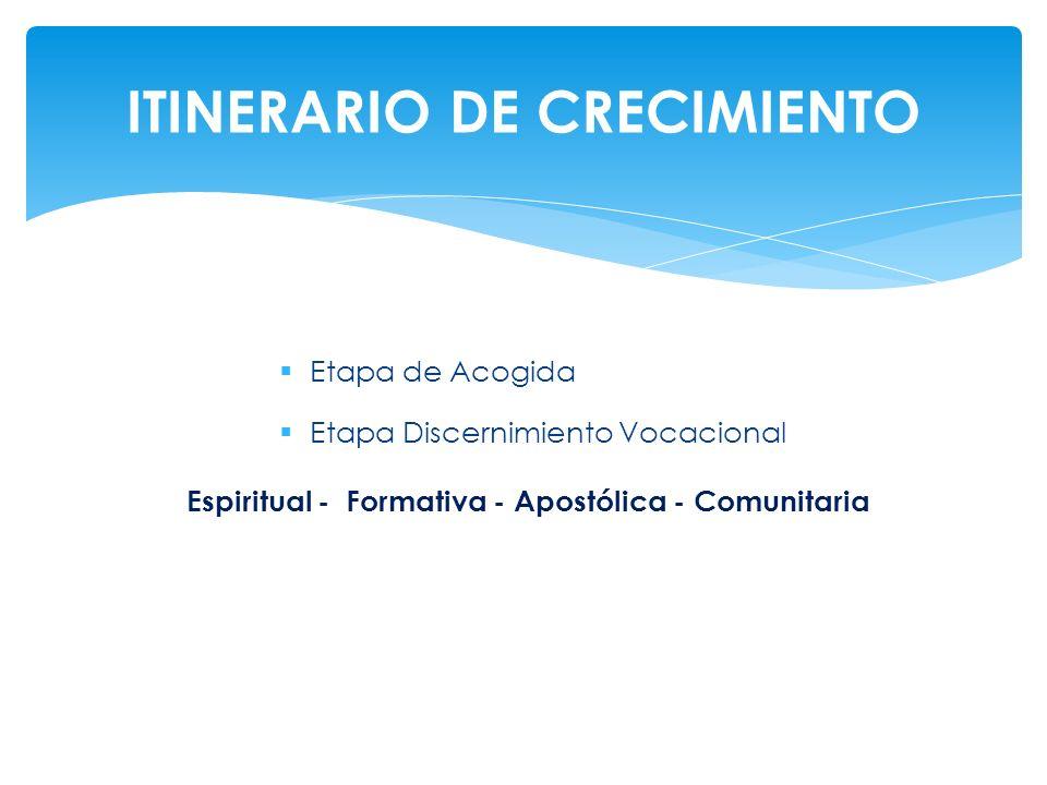 ITINERARIO DE CRECIMIENTO