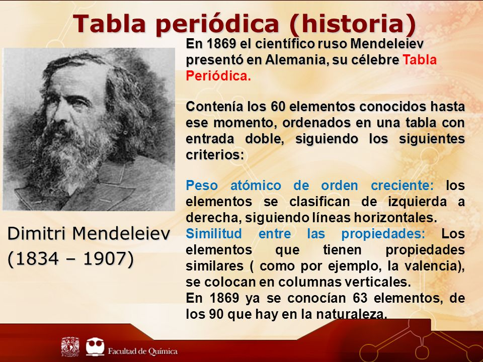 Tabla peridica desde los tiempos ms remotos los qumicos han 10 tabla peridica urtaz Image collections