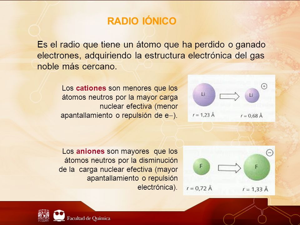 RADIO IÓNICO Es el radio que tiene un átomo que ha perdido o ganado electrones, adquiriendo la estructura electrónica del gas noble más cercano.