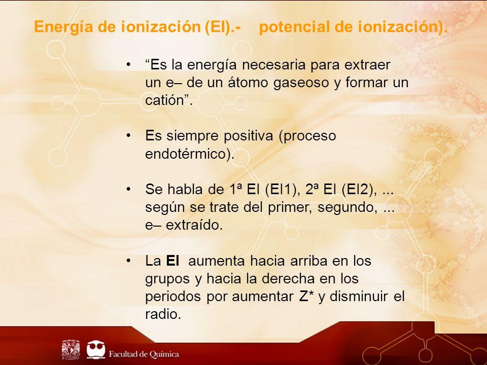 Energía de ionización (EI).- potencial de ionización).
