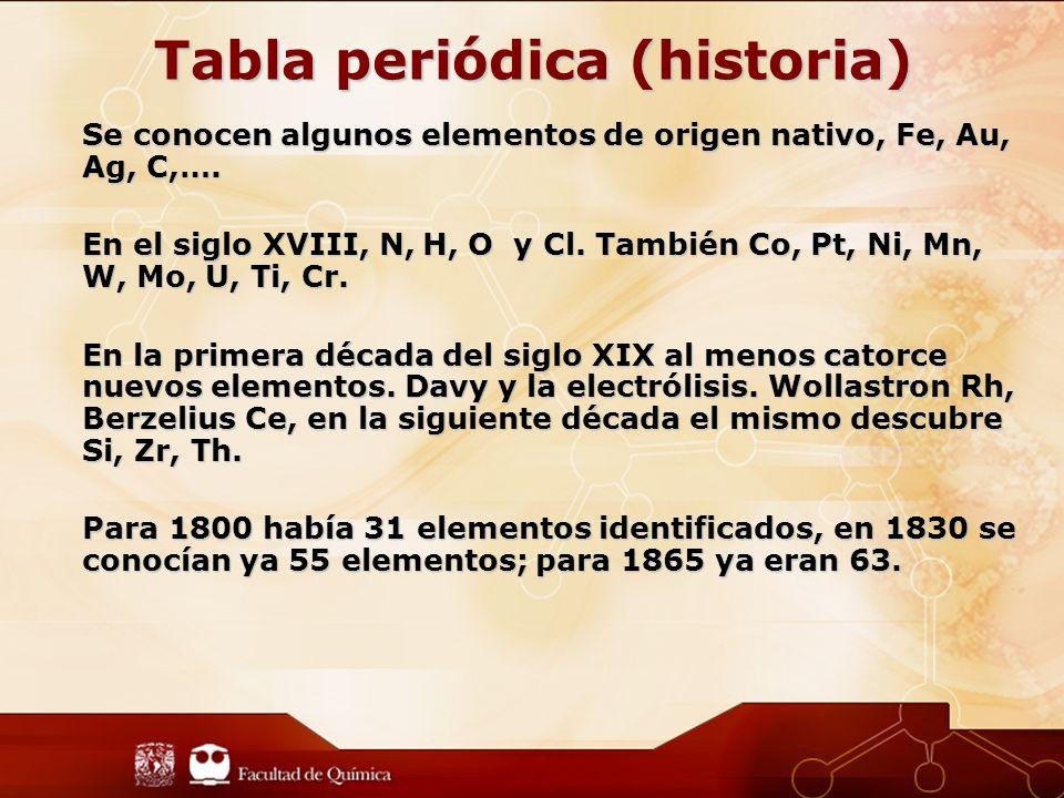 Tabla peridica desde los tiempos ms remotos los qumicos han 3 tabla peridica historia urtaz Image collections