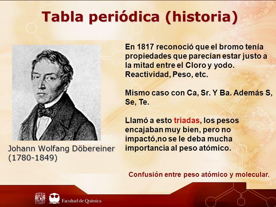 Tabla periódica (historia)