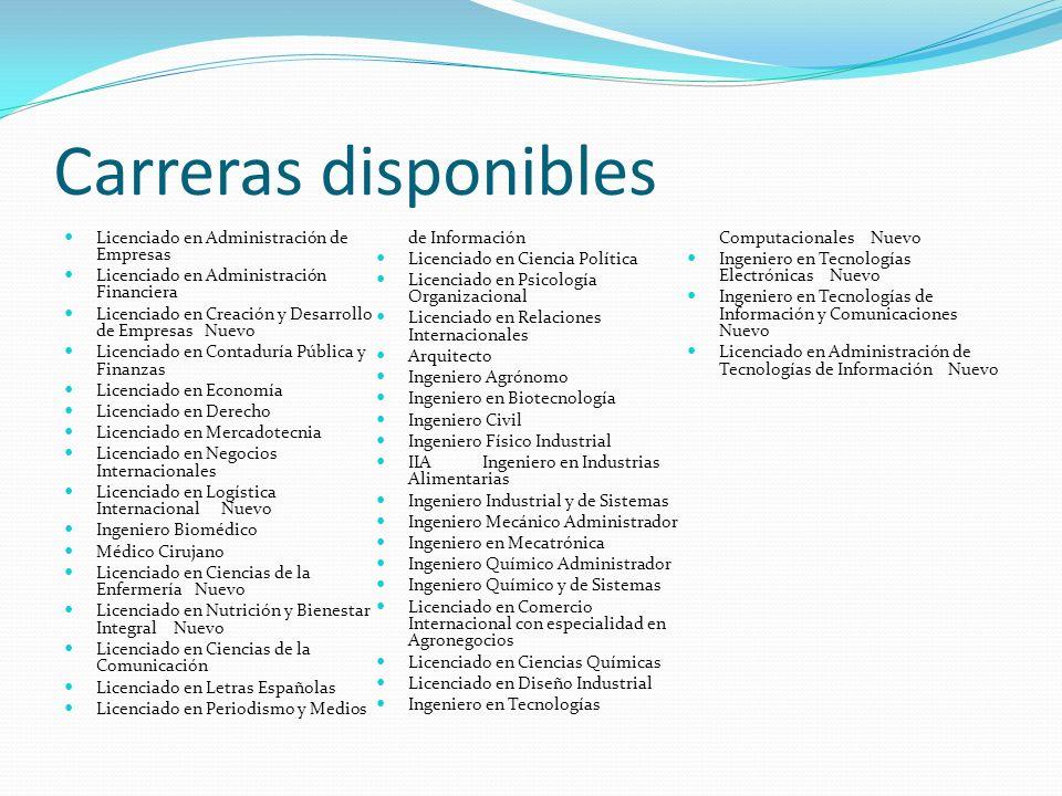 Carreras disponibles Licenciado en Administración de Empresas
