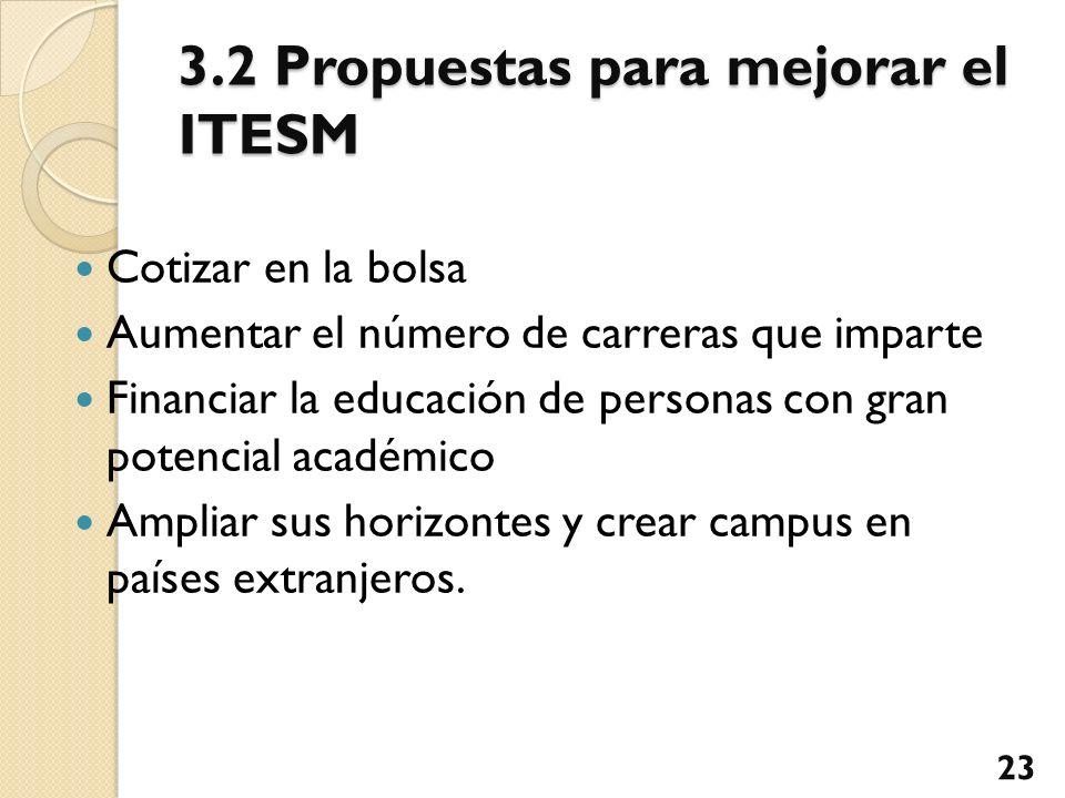 3.2 Propuestas para mejorar el ITESM