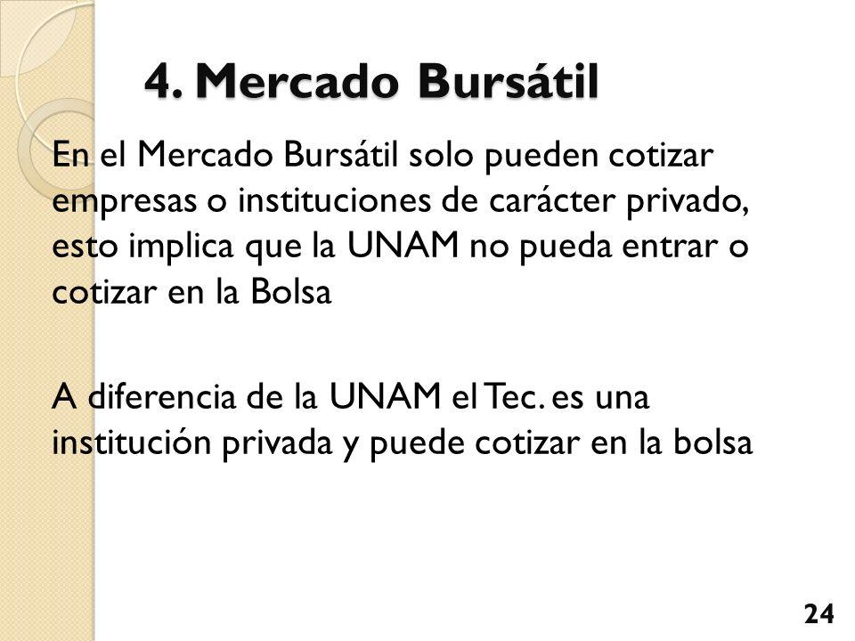 4. Mercado Bursátil