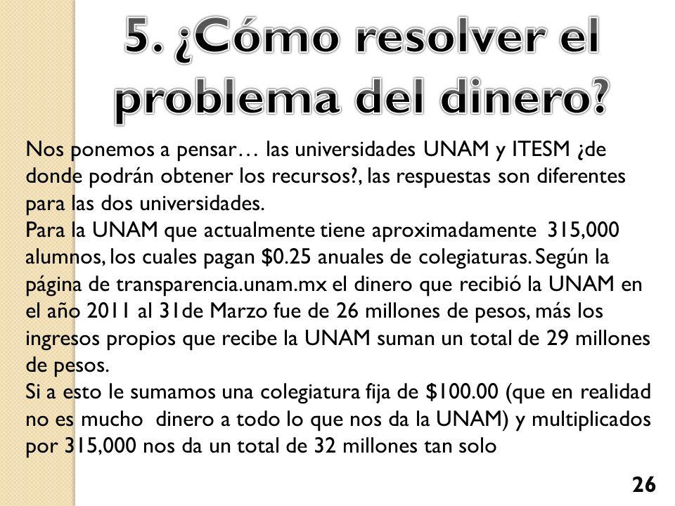 5. ¿Cómo resolver el problema del dinero