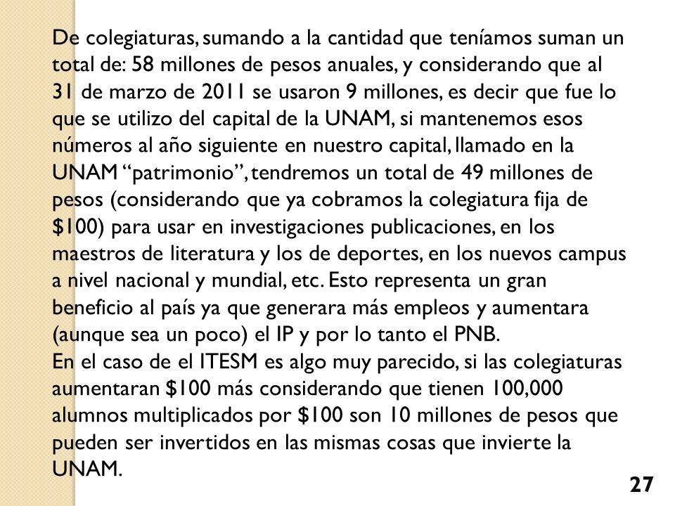 De colegiaturas, sumando a la cantidad que teníamos suman un total de: 58 millones de pesos anuales, y considerando que al 31 de marzo de 2011 se usaron 9 millones, es decir que fue lo que se utilizo del capital de la UNAM, si mantenemos esos números al año siguiente en nuestro capital, llamado en la UNAM patrimonio , tendremos un total de 49 millones de pesos (considerando que ya cobramos la colegiatura fija de $100) para usar en investigaciones publicaciones, en los maestros de literatura y los de deportes, en los nuevos campus a nivel nacional y mundial, etc. Esto representa un gran beneficio al país ya que generara más empleos y aumentara (aunque sea un poco) el IP y por lo tanto el PNB.