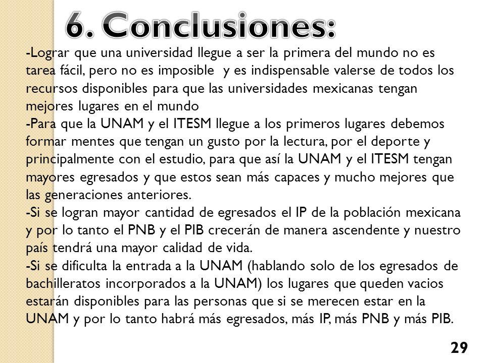 6. Conclusiones: