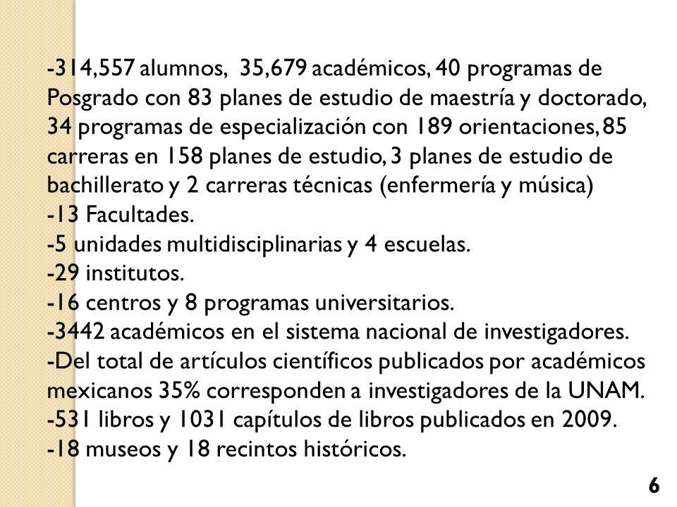 -314,557 alumnos, 35,679 académicos, 40 programas de Posgrado con 83 planes de estudio de maestría y doctorado, 34 programas de especialización con 189 orientaciones, 85 carreras en 158 planes de estudio, 3 planes de estudio de bachillerato y 2 carreras técnicas (enfermería y música)