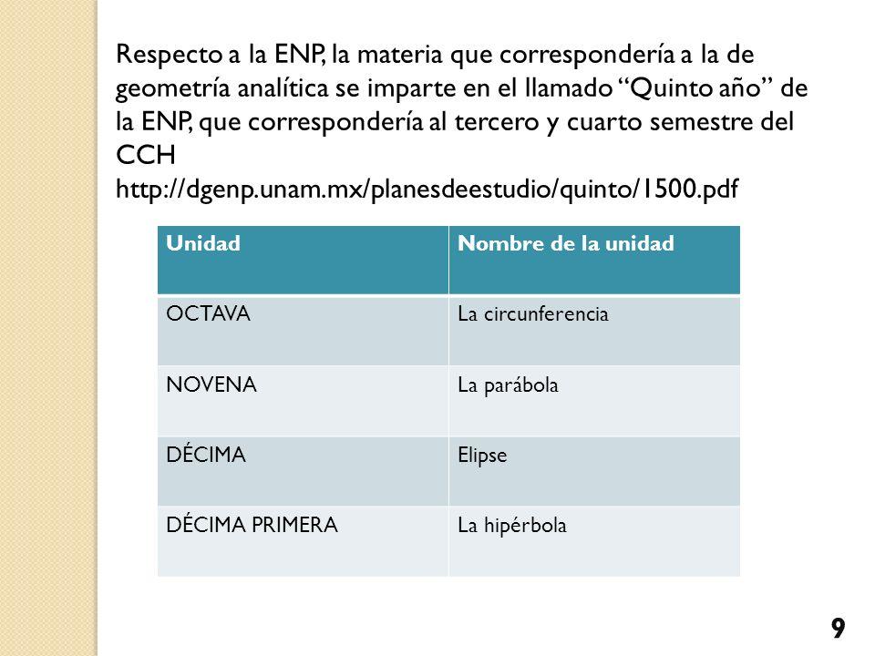 Respecto a la ENP, la materia que correspondería a la de geometría analítica se imparte en el llamado Quinto año de la ENP, que correspondería al tercero y cuarto semestre del CCH