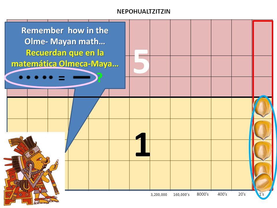 Recuerdan que en la matemática Olmeca-Maya…