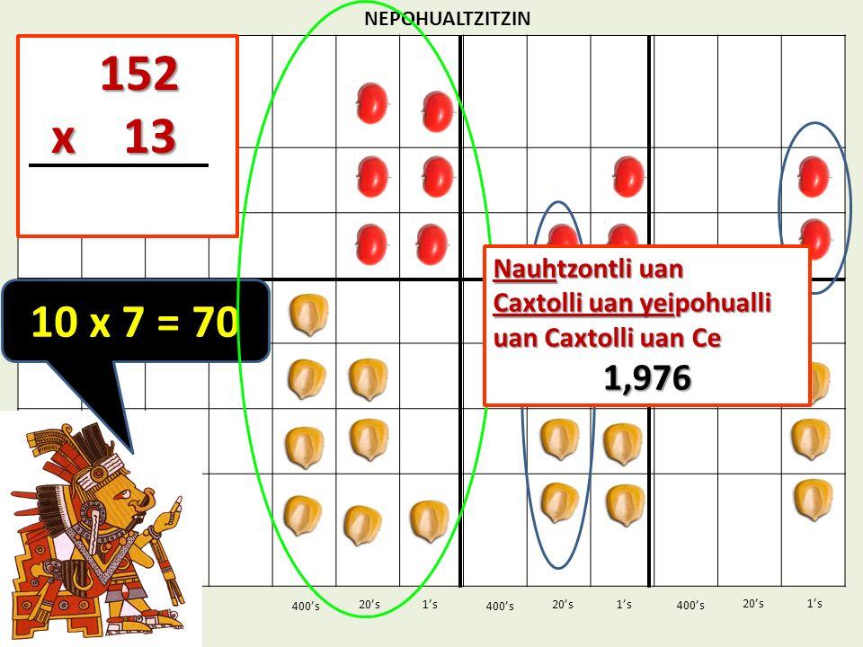 152 x 13 10 x 7 = 70 1,976 Nauhtzontli uan Caxtolli uan yeipohualli