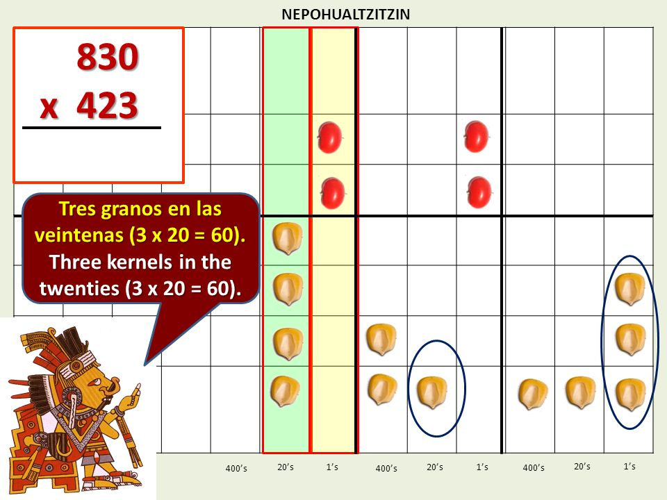 830 x 423 Tres granos en las veintenas (3 x 20 = 60).