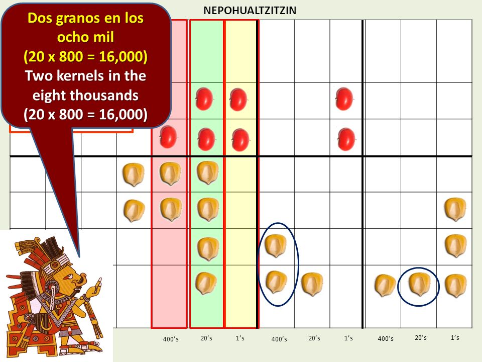 Dos granos en los ocho mil Two kernels in the eight thousands