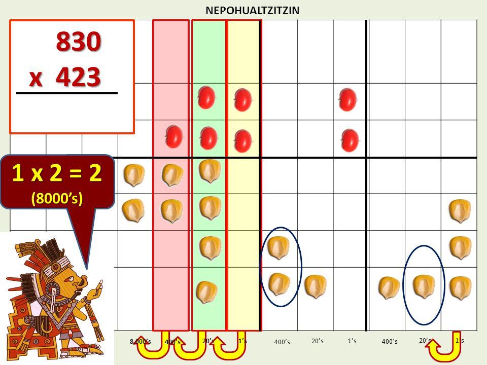 830 x 423 1 x 2 = 2 (8000's) NEPOHUALTZITZIN 1's 1's 400's 8,000's