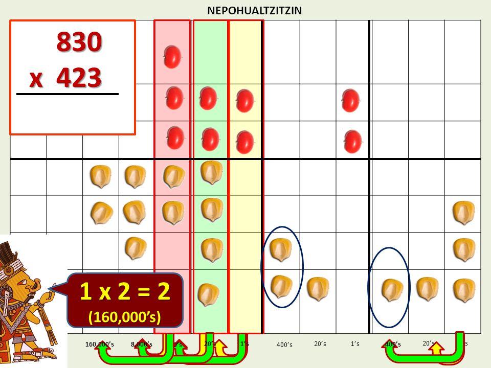 830 x 423 1 x 2 = 2 (160,000's) NEPOHUALTZITZIN 1's 1's 400's