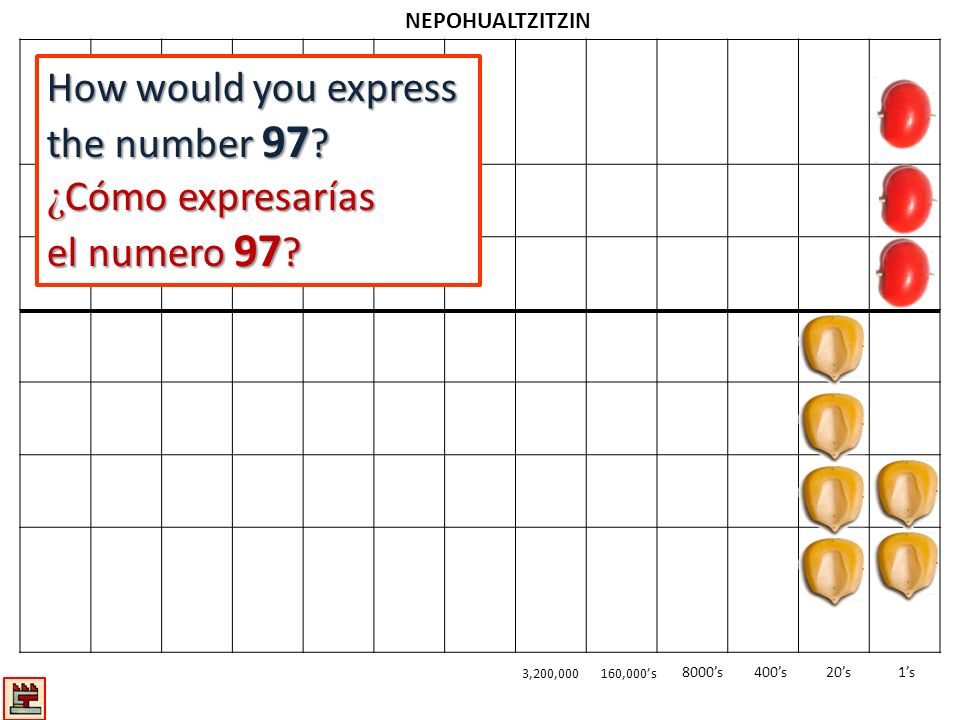 How would you express the number 97 ¿Cómo expresarías el numero 97