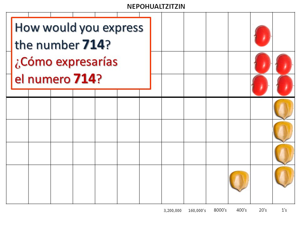 How would you express the number 714 ¿Cómo expresarías el numero 714