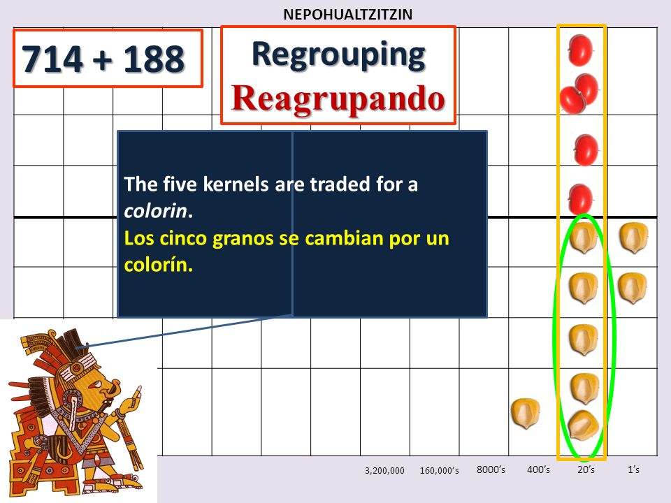 714 + 188 Regrouping Reagrupando