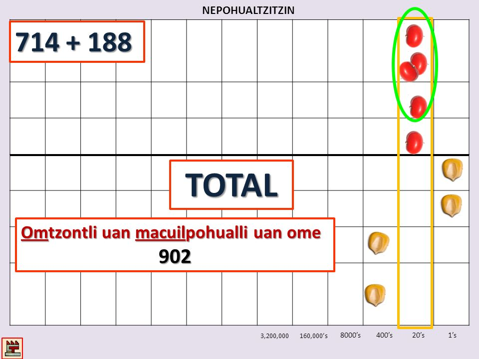 TOTAL 714 + 188 902 Omtzontli uan macuilpohualli uan ome