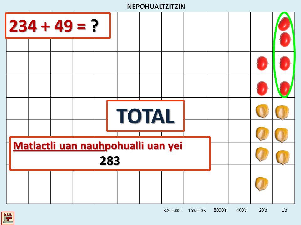 TOTAL 234 + 49 = 283 Matlactli uan nauhpohualli uan yei