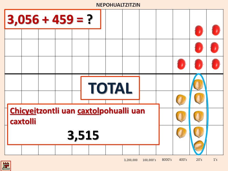 NEPOHUALTZITZIN 3,056 + 459 = TOTAL. Chicyeitzontli uan caxtolpohualli uan caxtolli. 3,515. 3,200,000.
