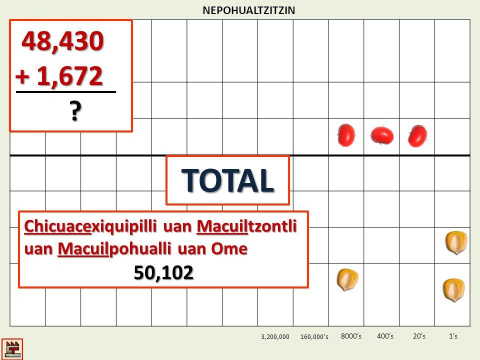 NEPOHUALTZITZIN 48,430. + 1,672. TOTAL. Chicuacexiquipilli uan Macuiltzontli uan Macuilpohualli uan Ome.