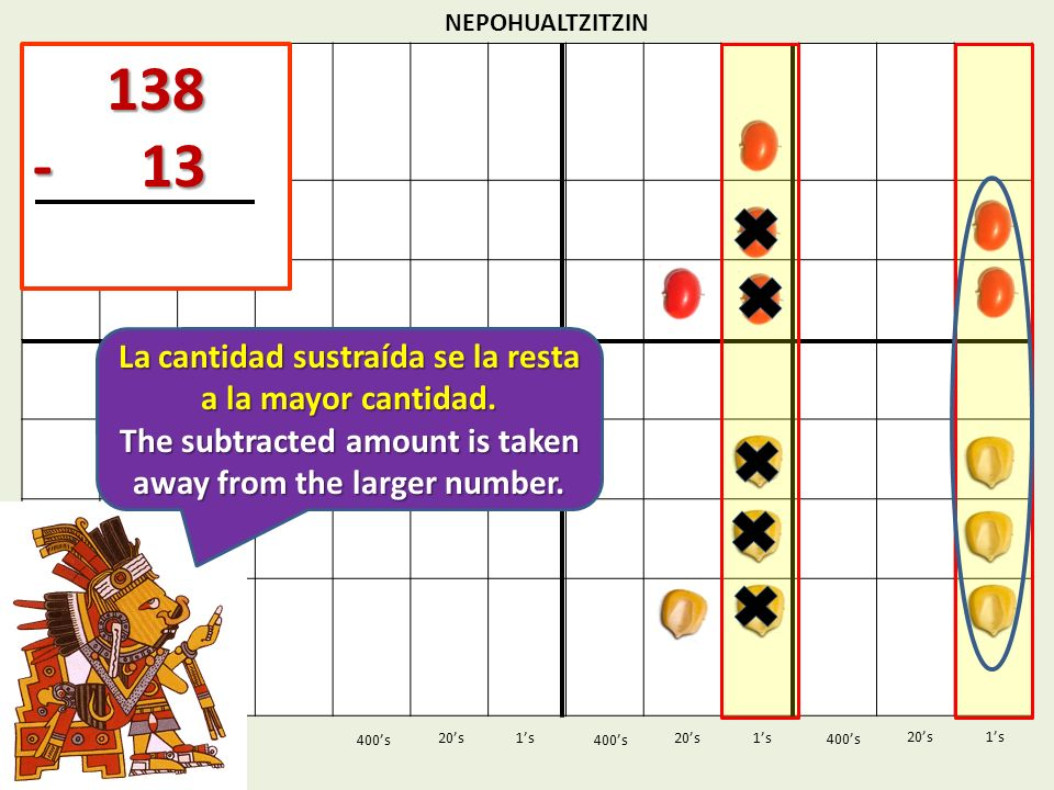 138 - 13 La cantidad sustraída se la resta a la mayor cantidad.